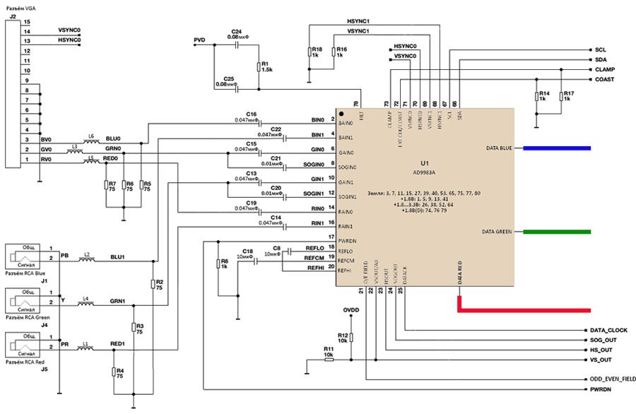 Схема включения дигитайзера