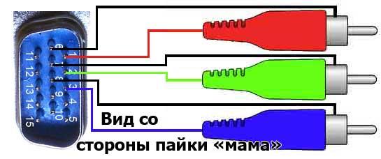 VGA-3RCA переходник - распиновка