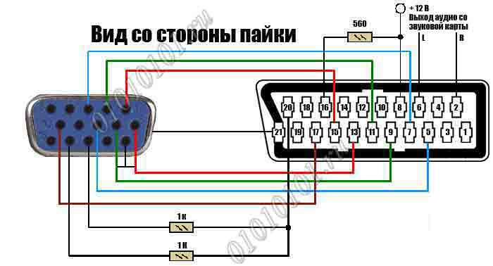 Распиновка VGA-SCART с питанием +5В