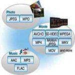 Какие медиафайлы поддерживают 4K телевизоры
