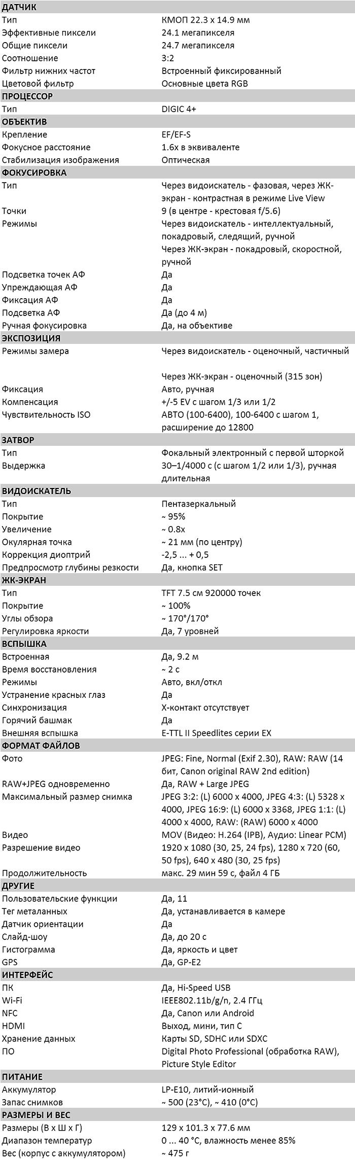 Характеристики EOS 2000D