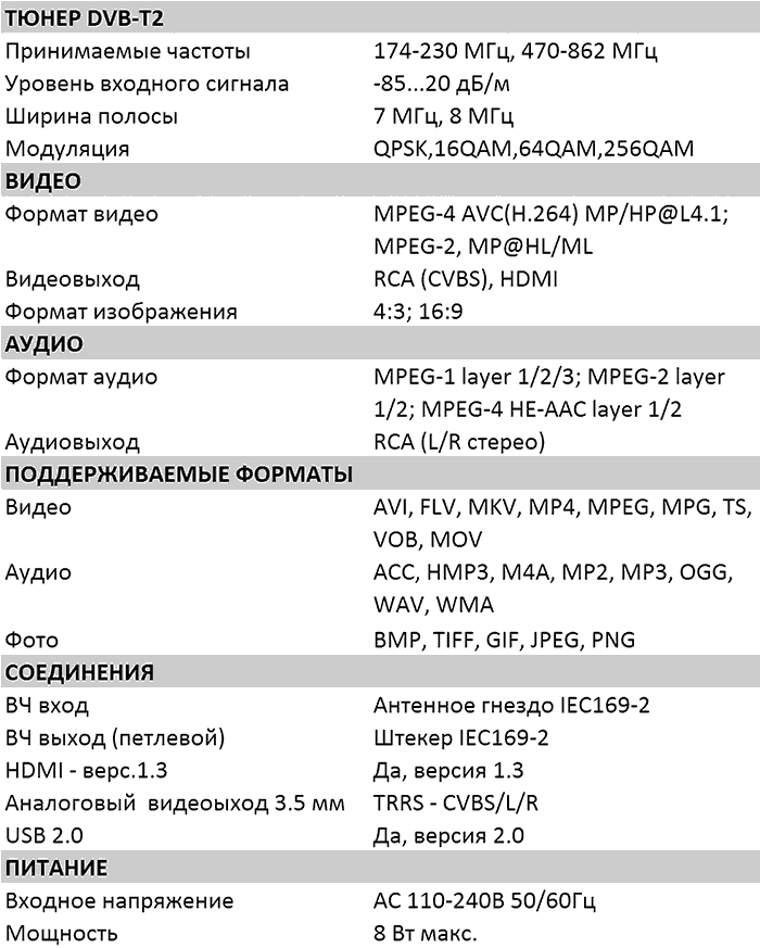 Cadena-CDT-100 Характеристики