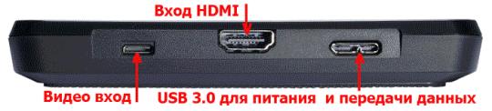 AVerMedia ExtremeCap U3, входные разъемы