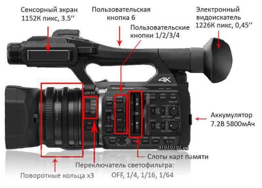 Видеокамера Panasonic HC-X1000, возможности