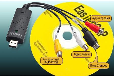 EasierCAP - устройство для захвата