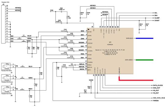 Схема включения дигитайзера видео (АЦП) AD9983A