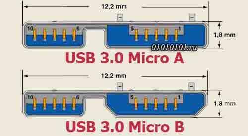 Чем отличается USB 3.0 Micro B от USB 3.0 Micro A
