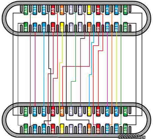 распиновка USB type C
