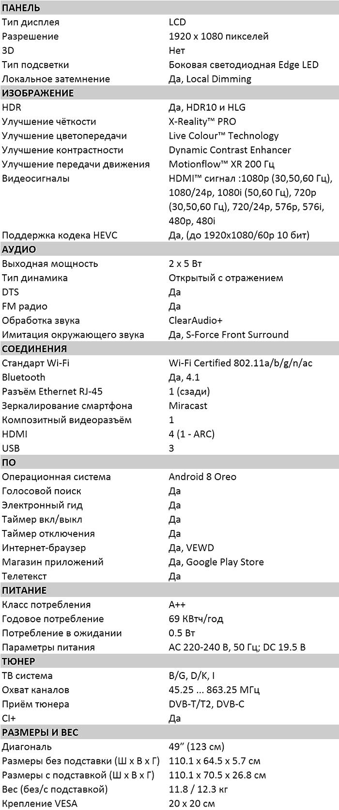 Характеристики WF804