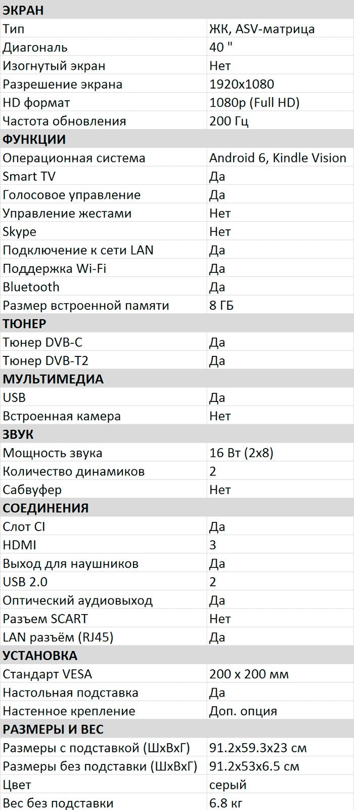 Характеристики FR50BR