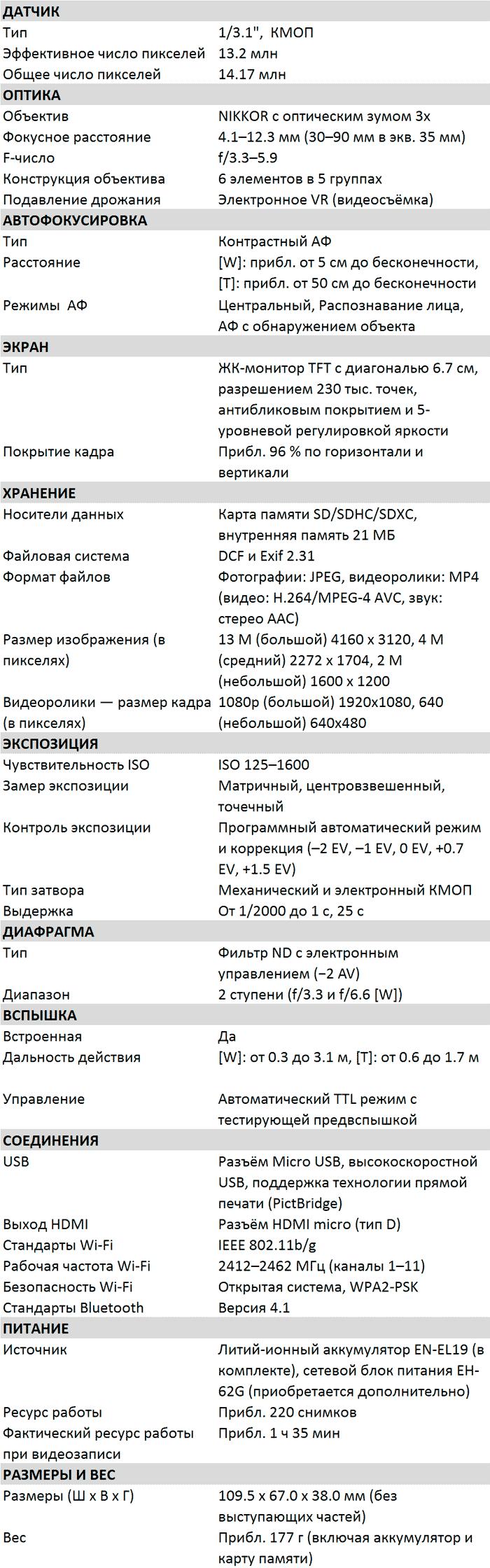Характеристики Coolpix W150
