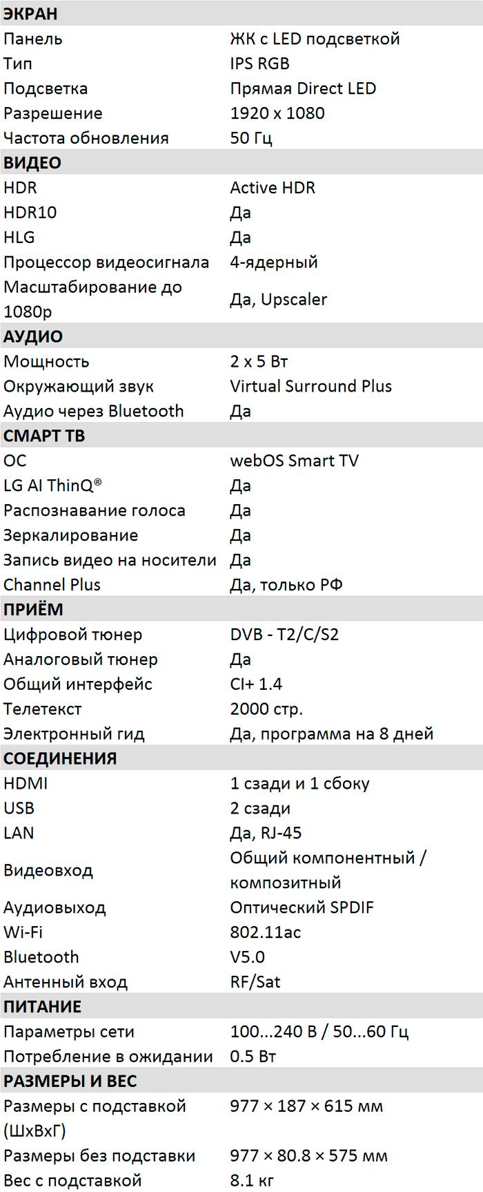 Характеристики 43LM5700