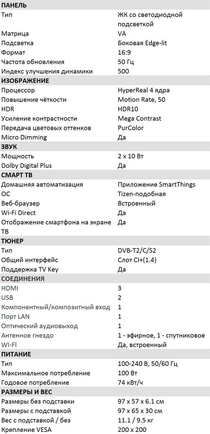 Характеристики N5500
