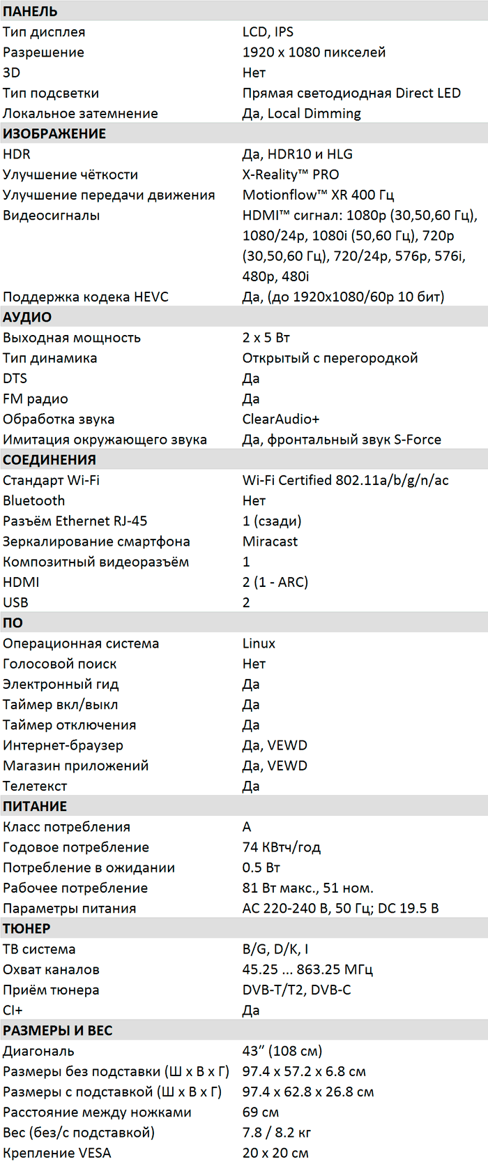 Характеристики WG665