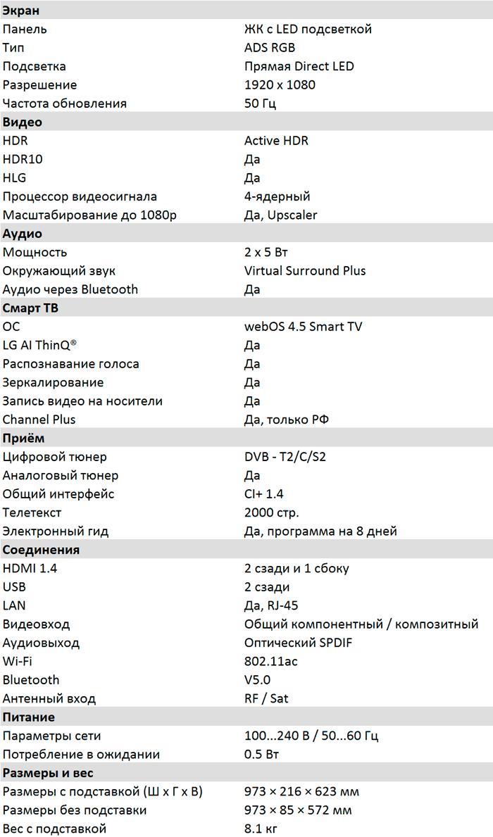 Характеристики LM6300