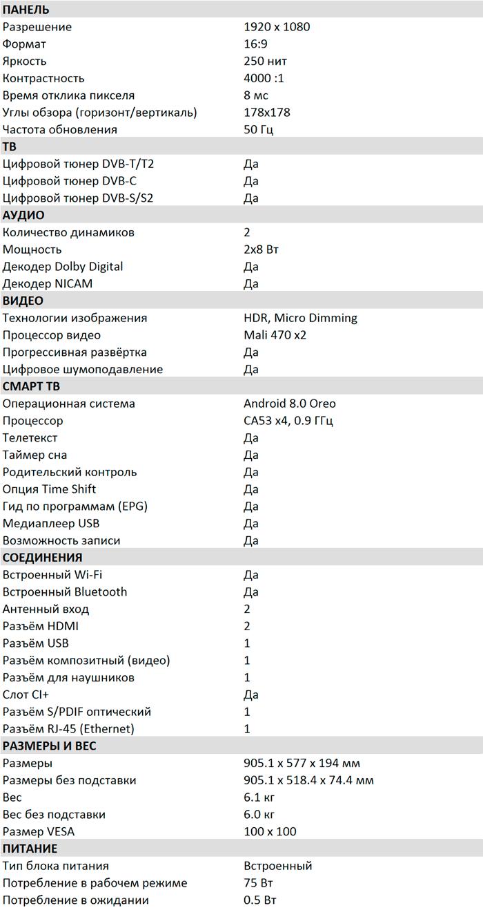 Характеристики TCL S6400