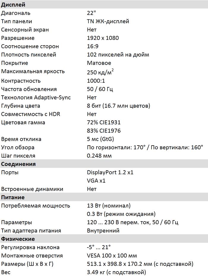 Характеристики E2220H