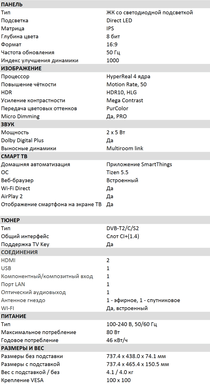 Характеристики T5300