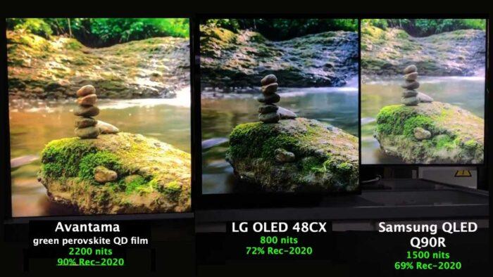 pQD-display по сравнению с OLED и QLED