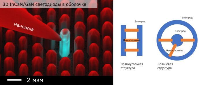 QD-OLED vs QNED - производство