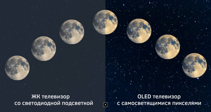 OLED evo vs OLED - ЖК и ОЛЕД