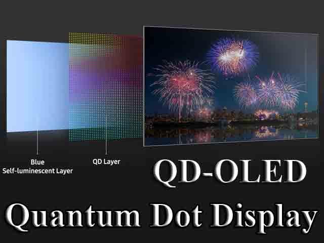 QD-OLED-характеристики, предоставленные Samsung Display