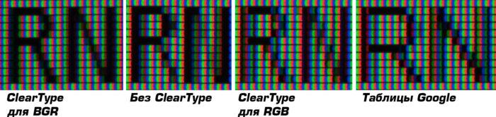 RGB vs  BGR - буквы R и N
